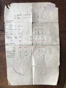 Peshawar. Draft transport arrangements, a rare manuscript  survival